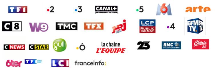 como ver televisión francesa en España