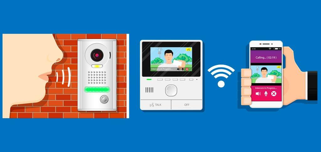 Videoporteros wifi: mayor confort y seguridad para tu vivienda
